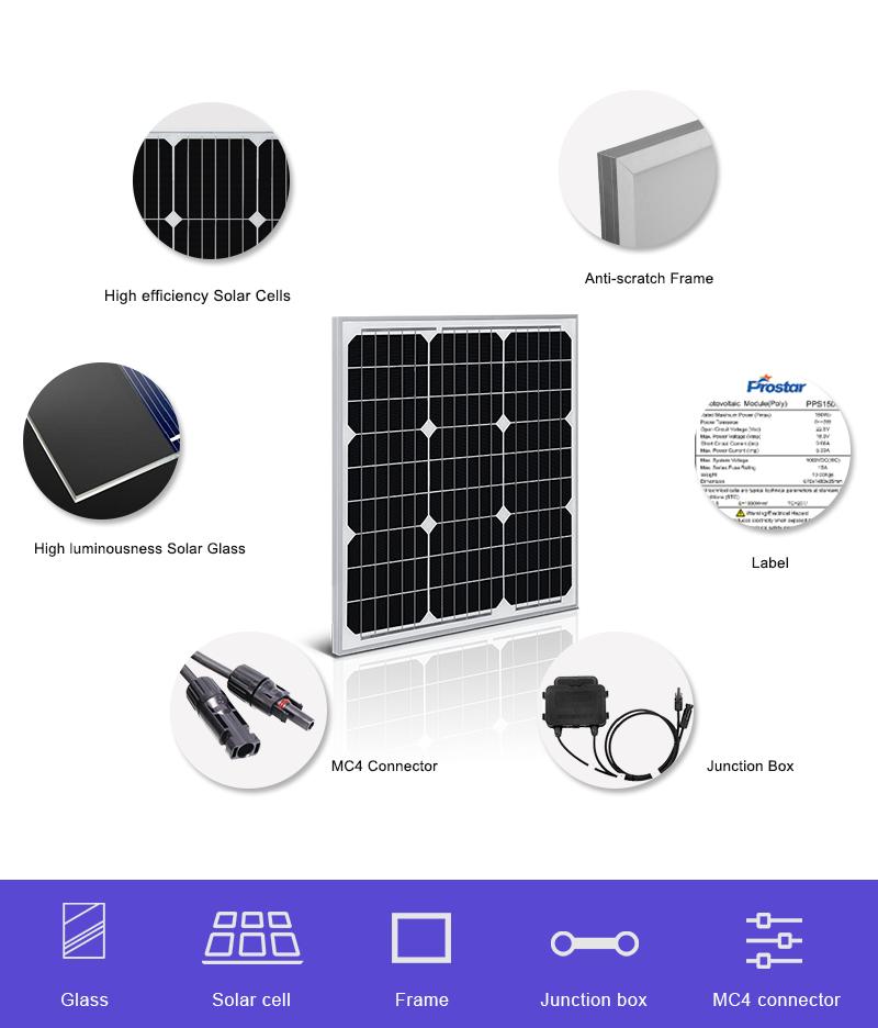 paneles solares 40w 12v monocristalino