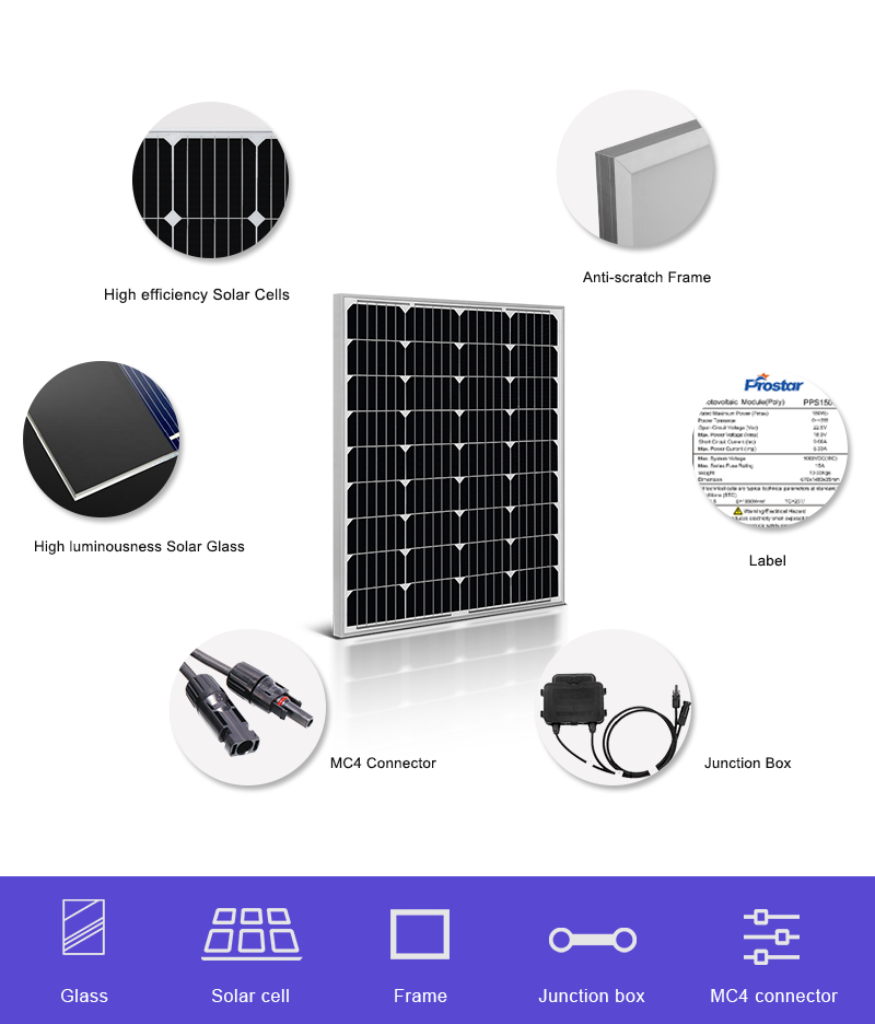 monocristalino paneles solares 100w