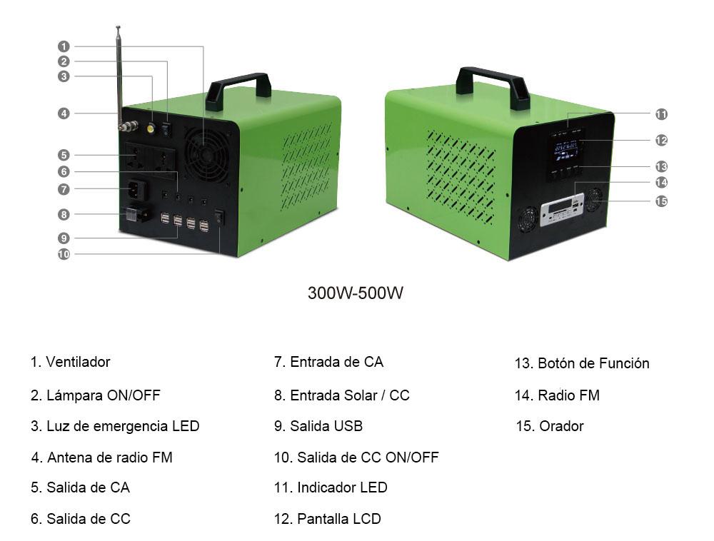 Detalles del generador solar portátil