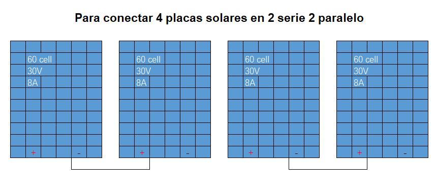 serie-paralelo de placas solares