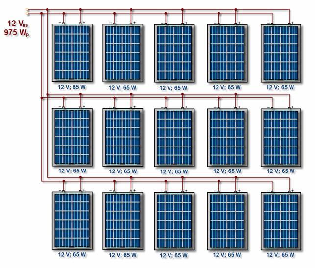 Conexión paralelo de placas solares