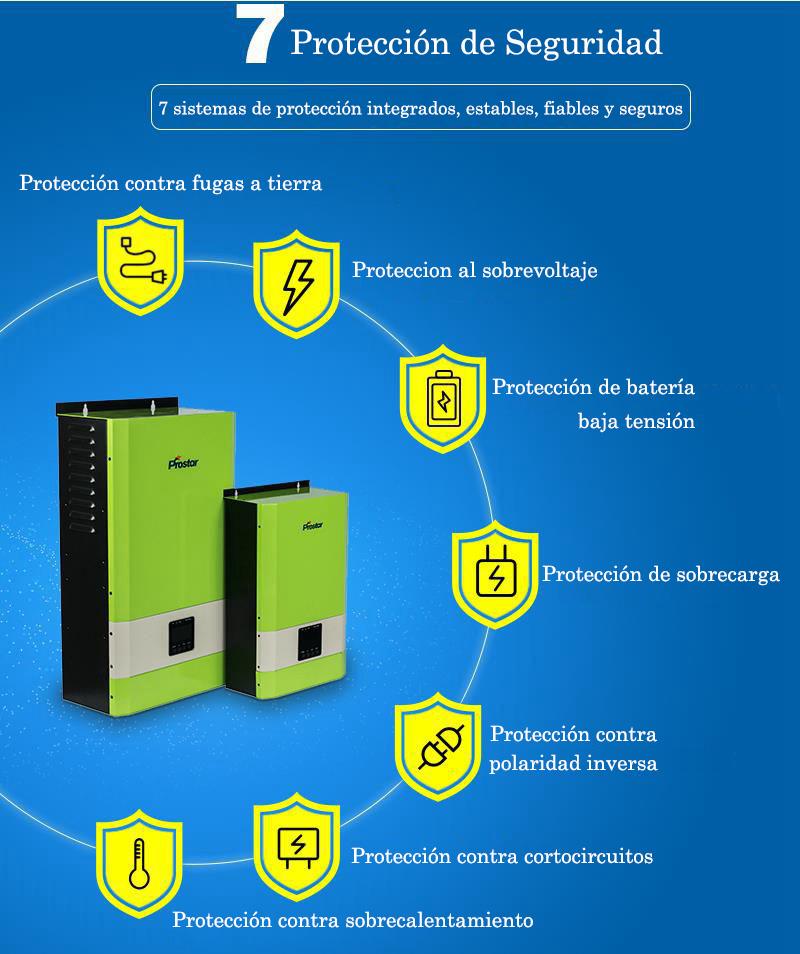 7 protección de seguridad