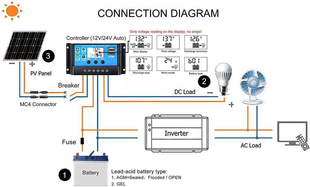 Conexión del regulador de carga solar PWM