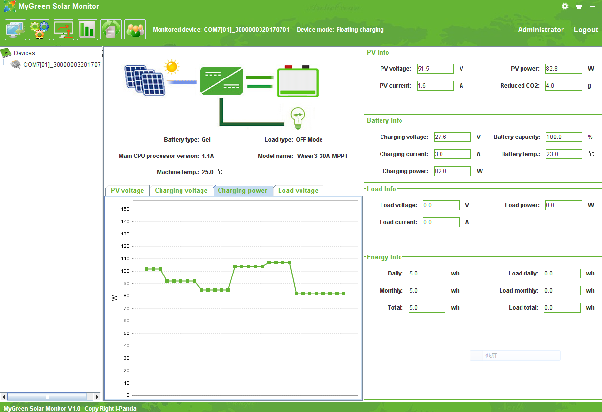 mppt solar charge controller Monitor