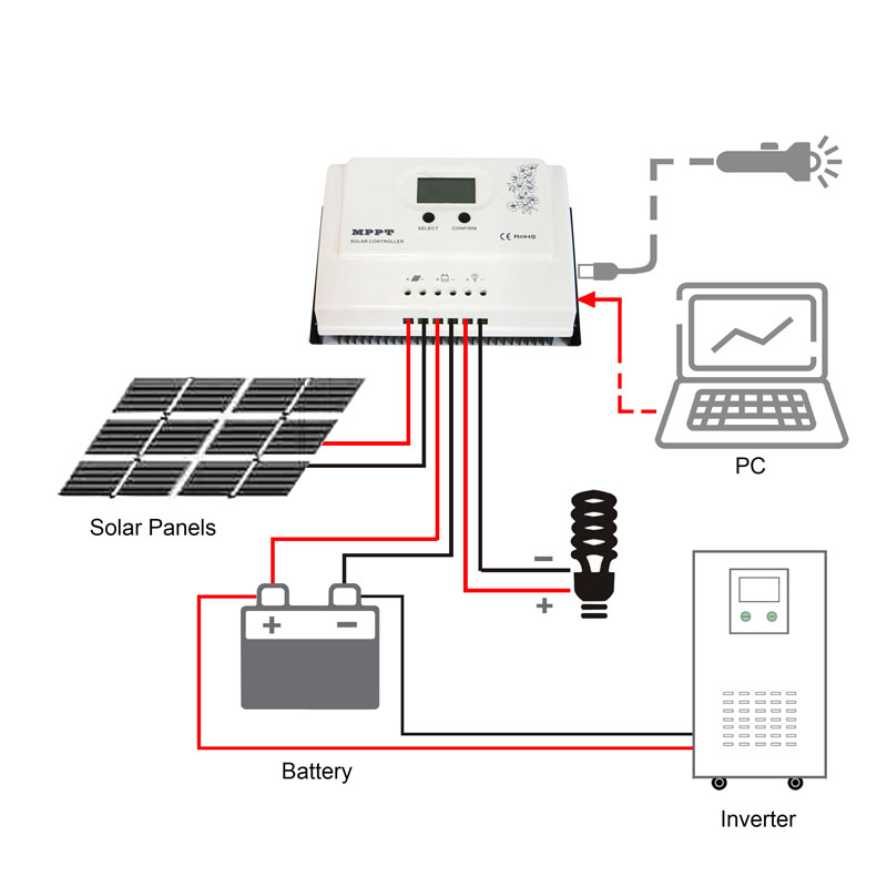 mppt solar charger controller solar system