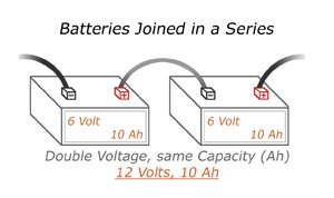batteries How to connect batteries in series or in parallel? 6 Volts Batteries joined in a series 12 Volts