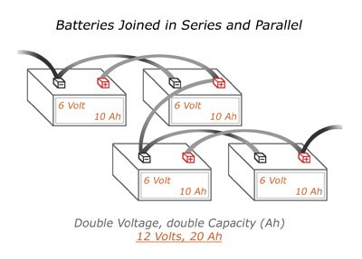 batteries How to connect batteries in series or in parallel? 6 Volts Batteries joined in series and parallel