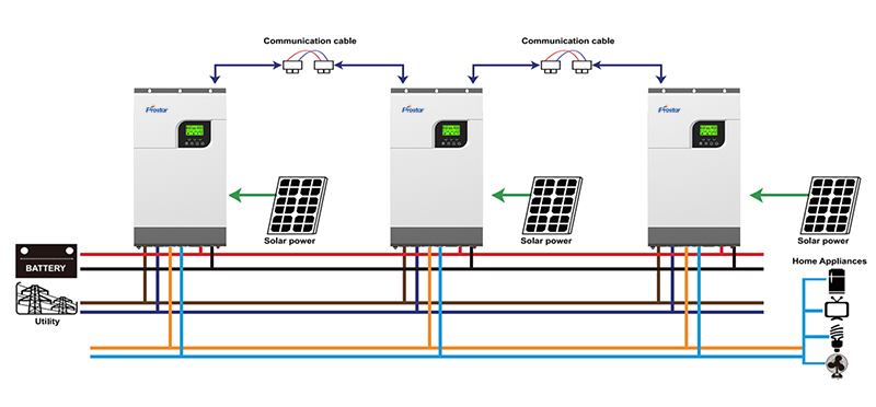 High Frequency Off grid Solar Inverter Parallel Connection