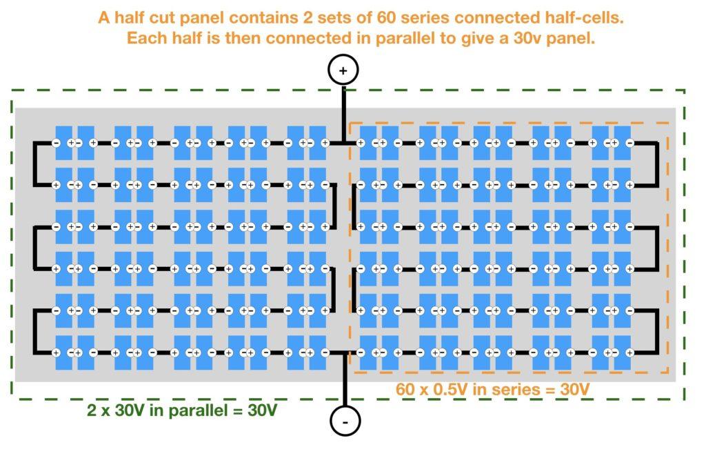 Half-cut Solar Panels Correct Wiring