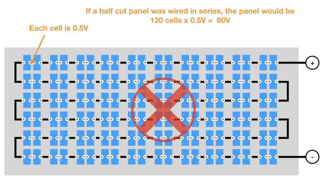 Half-cut Solar Panels Wrong Wiring