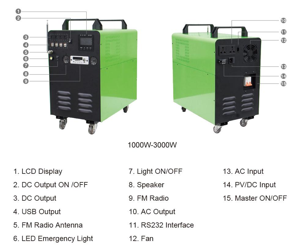 solar generator 1000w - 3000w rear