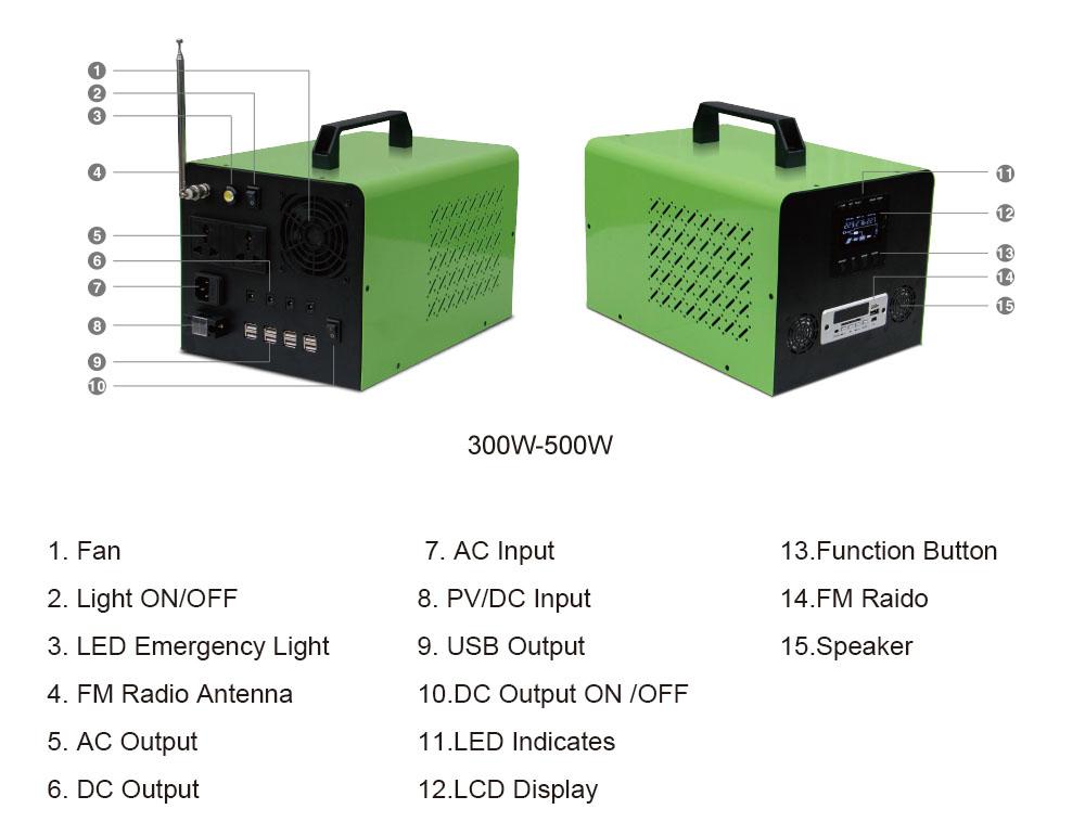 solar generator 300w - 500w rear