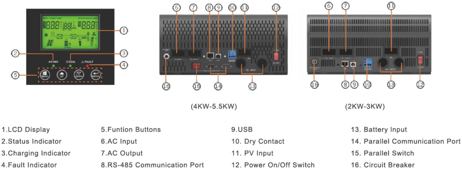 Hybrid Bi-directional PV Inverter Details