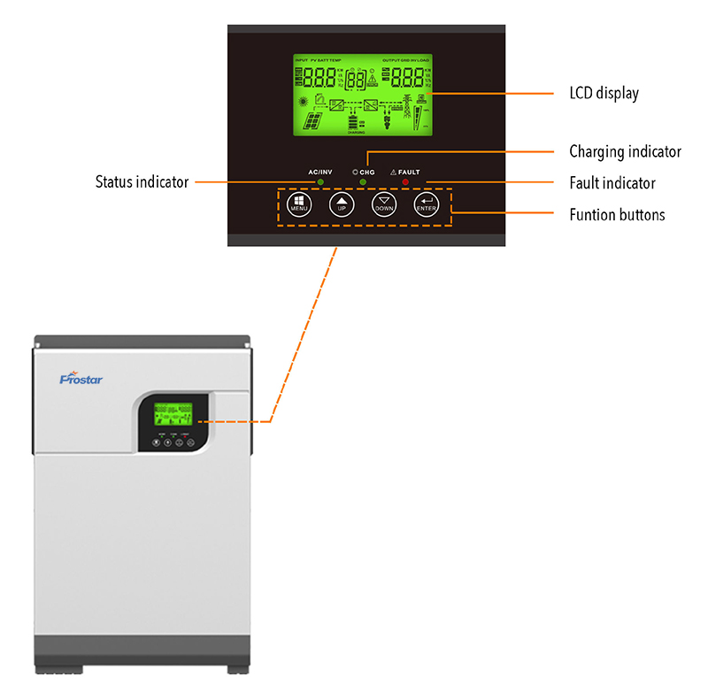 Hybrid Bi-directional PV Inverter LCD Display