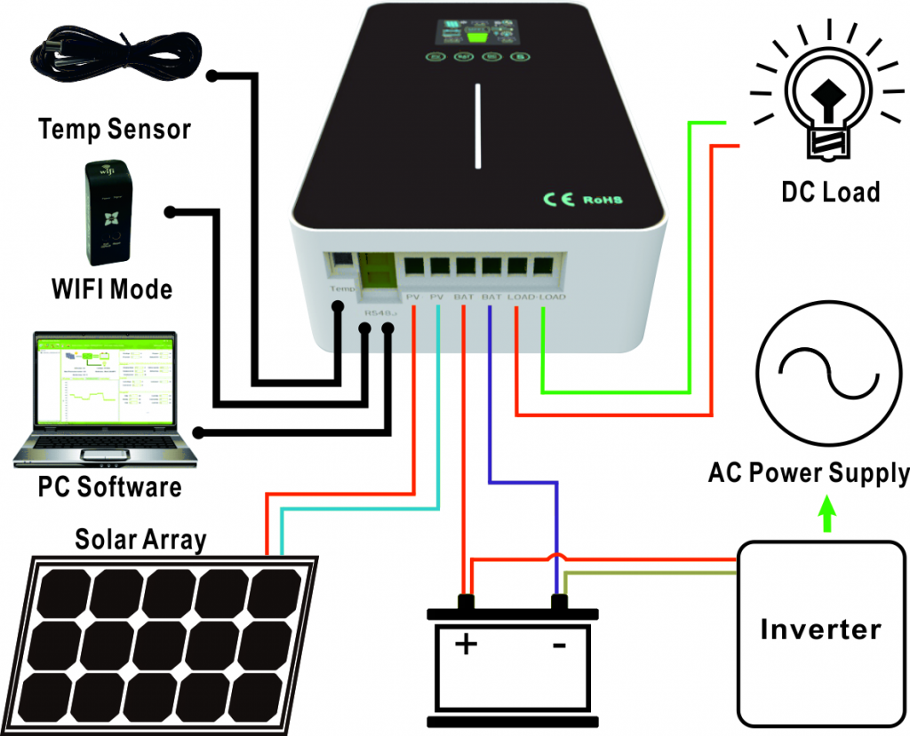 mppt solar charge controller connection diagram