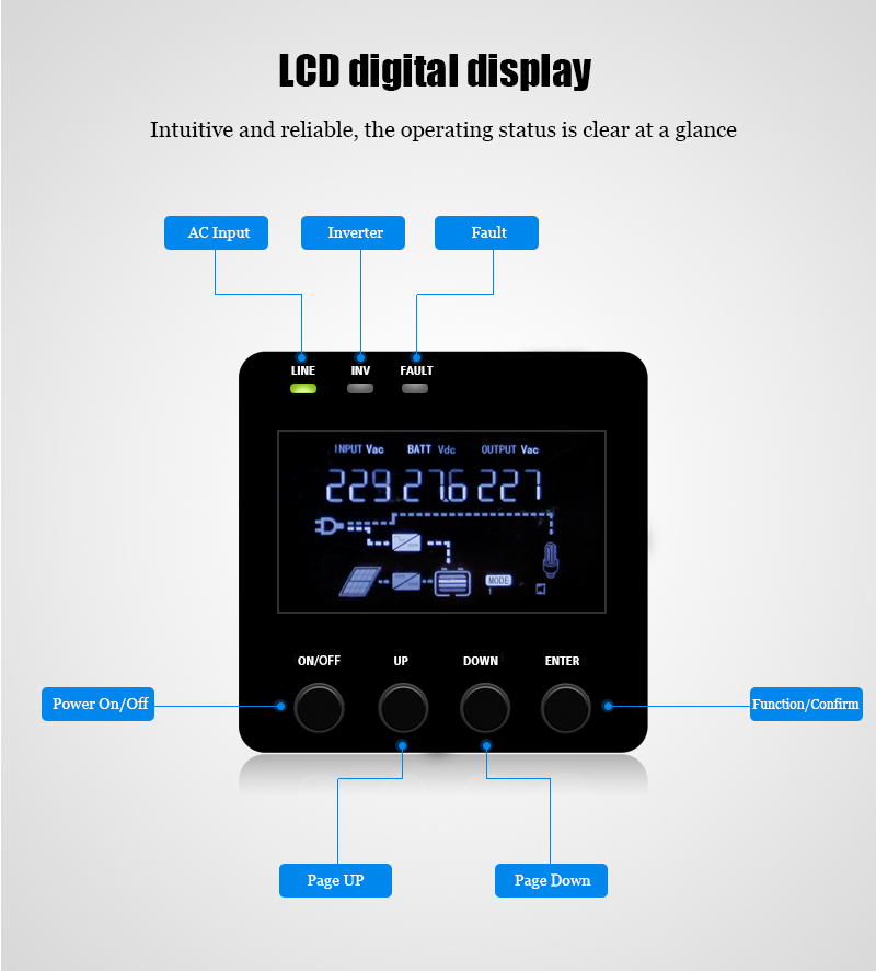 Rack-mount power inverter LCD display