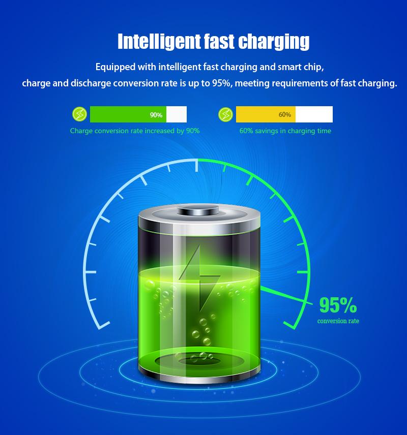 Rack-mount power inverter smart charging