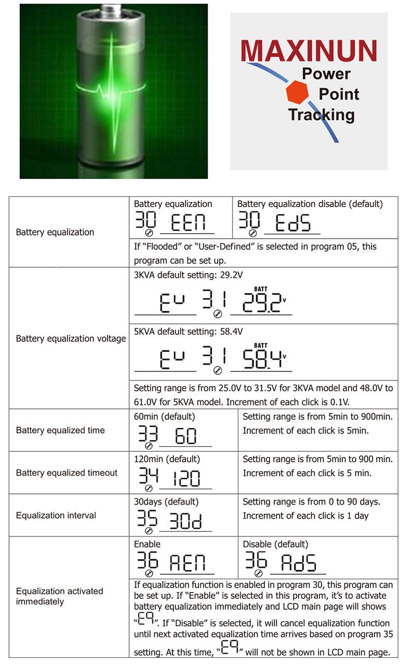 Off-grid Solar Inverter PV 500V Battery Equalization
