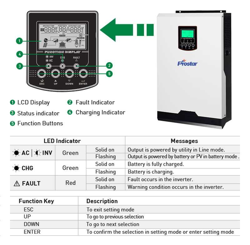 Off-grid Solar Inverter PV 500V LCD Display